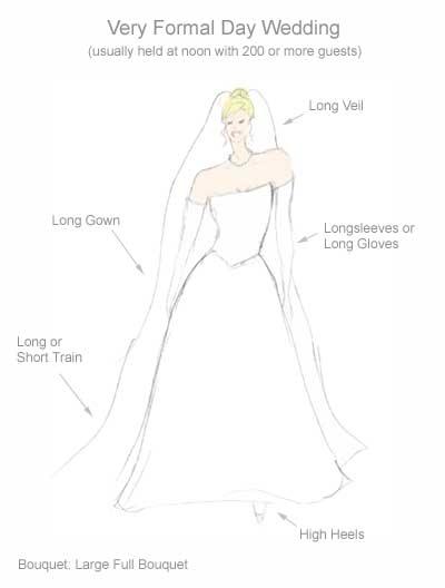 Grecian hairstyles long hair loui vuiton borse outlet for Wedding dress rental atlanta